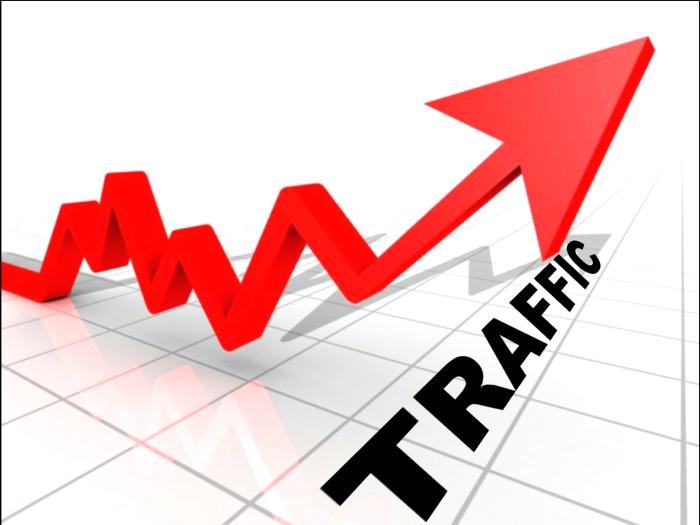 traffic-the-hien-dieu-gi-ve-hoat-dong-kinh-doanh-cua-doanh-nghiep