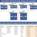 ban biet ve kich thuoc hinh anh chuan cua facebook ads posts timeline 1