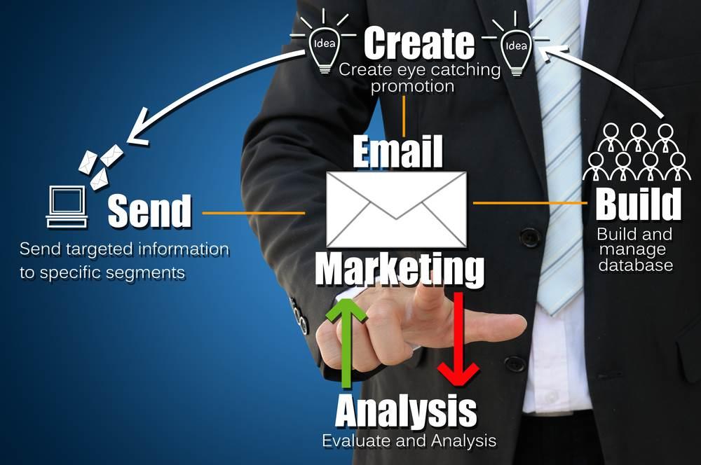 lam the nao de viet mot email marketing co noi dung phu hop 1